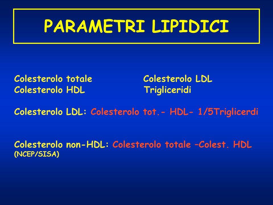 PARAMETRI LIPIDICI Colesterolo totale Colesterolo LDL