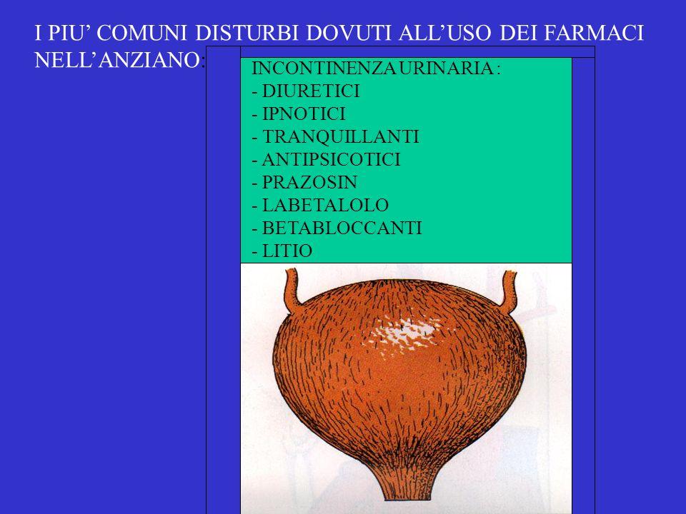 I PIU' COMUNI DISTURBI DOVUTI ALL'USO DEI FARMACI NELL'ANZIANO: