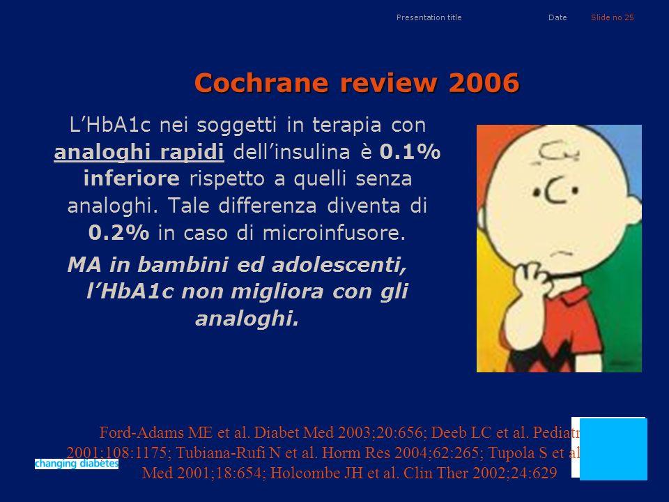 MA in bambini ed adolescenti, l'HbA1c non migliora con gli analoghi.