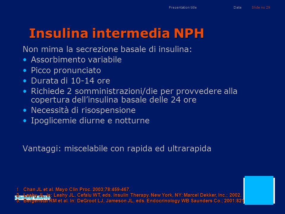Insulina intermedia NPH
