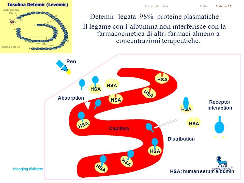 Detemir legata 98% proteine plasmatiche