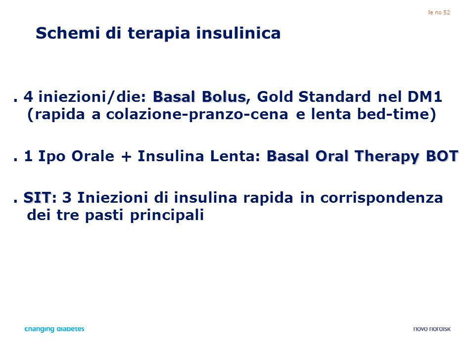 Schemi di terapia insulinica