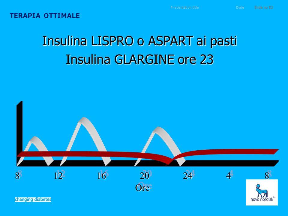 Insulina LISPRO o ASPART ai pasti