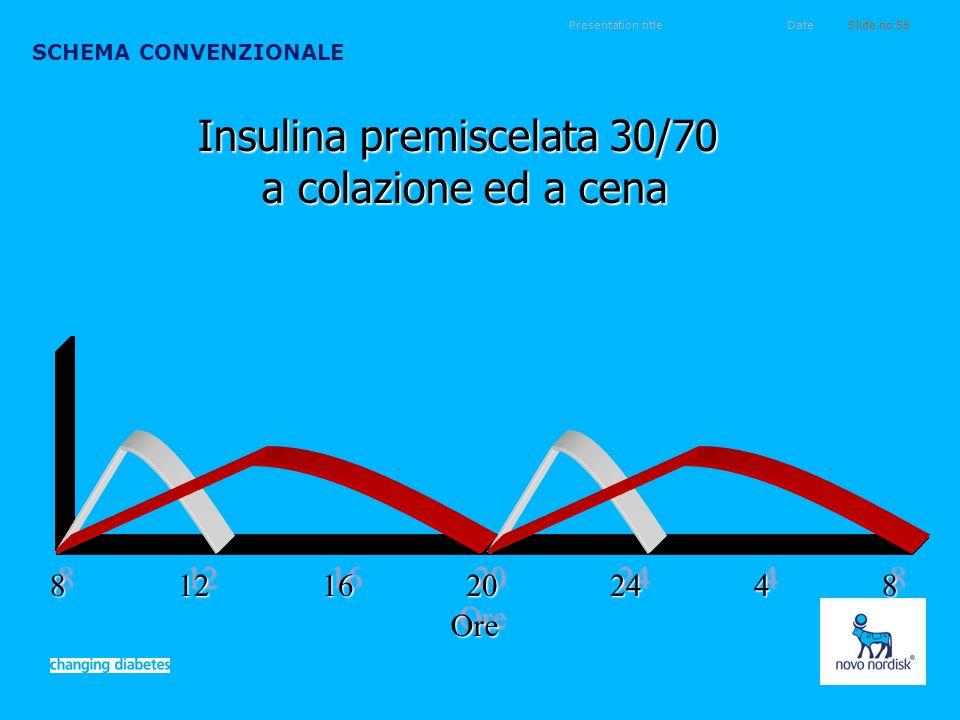 Insulina premiscelata 30/70