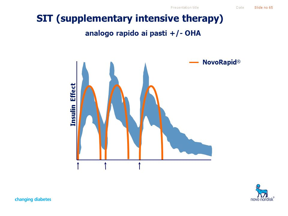SIT (supplementary intensive therapy)