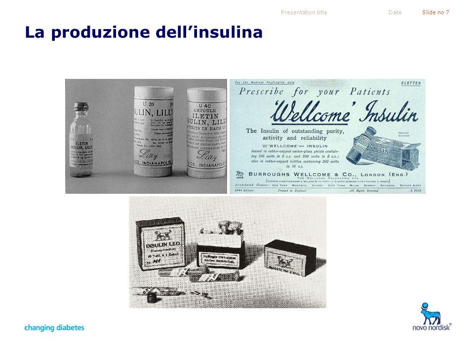 La produzione dell'insulina