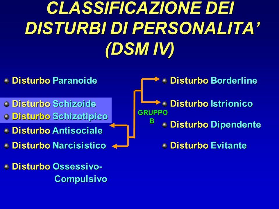 CLASSIFICAZIONE DEI DISTURBI DI PERSONALITA' (DSM IV)