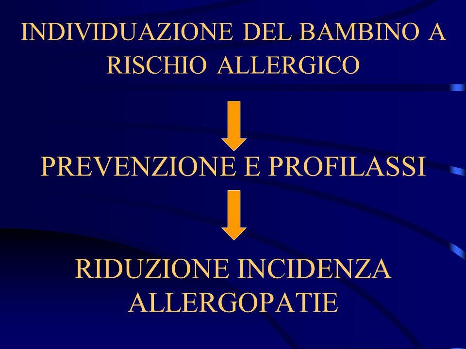 INDIVIDUAZIONE DEL BAMBINO A RISCHIO ALLERGICO PREVENZIONE E PROFILASSI RIDUZIONE INCIDENZA ALLERGOPATIE