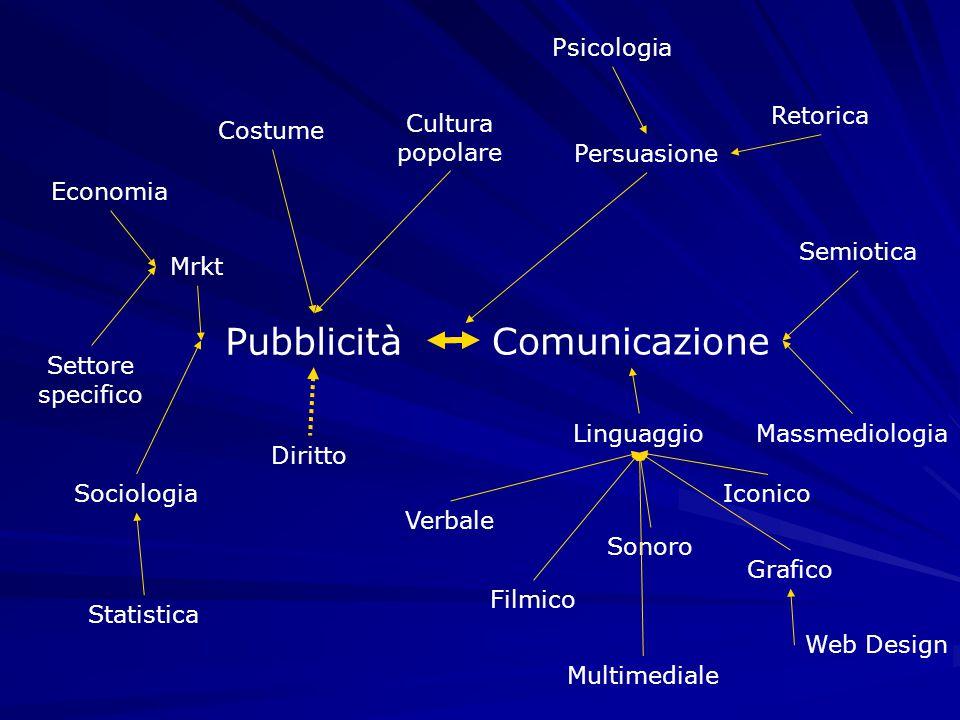 Pubblicità Comunicazione Psicologia Retorica Cultura popolare Costume