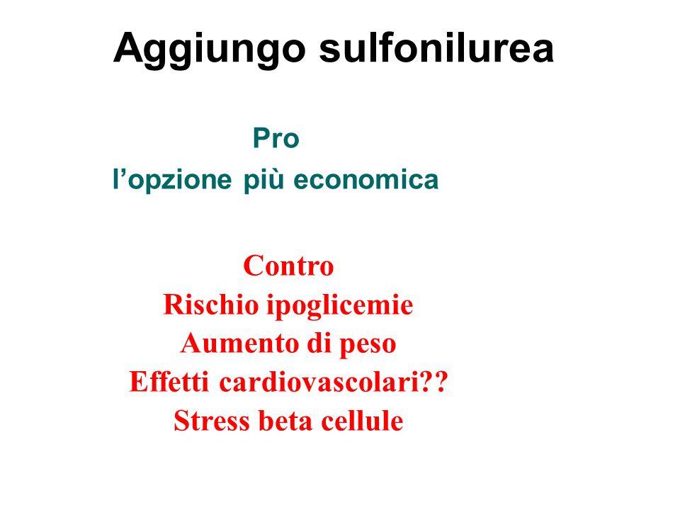 Aggiungo sulfonilurea