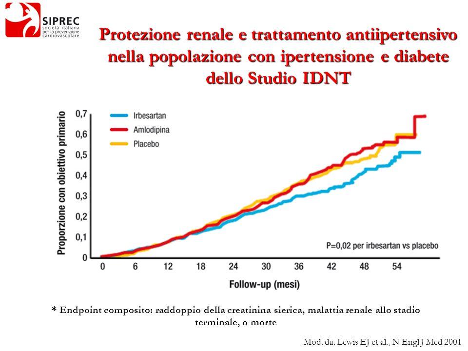 Protezione renale e trattamento antiipertensivo nella popolazione con ipertensione e diabete