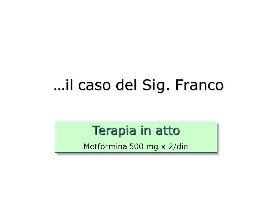 …il caso del Sig. Franco Terapia in atto Metformina 500 mg x 2/die