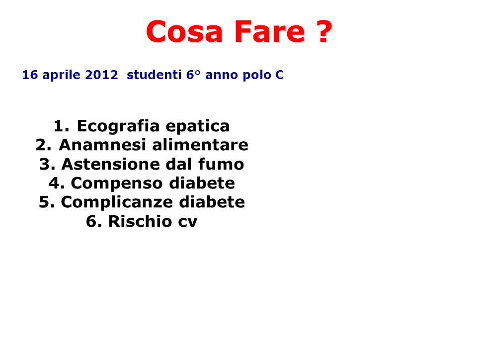 16 aprile 2012 studenti 6° anno polo C