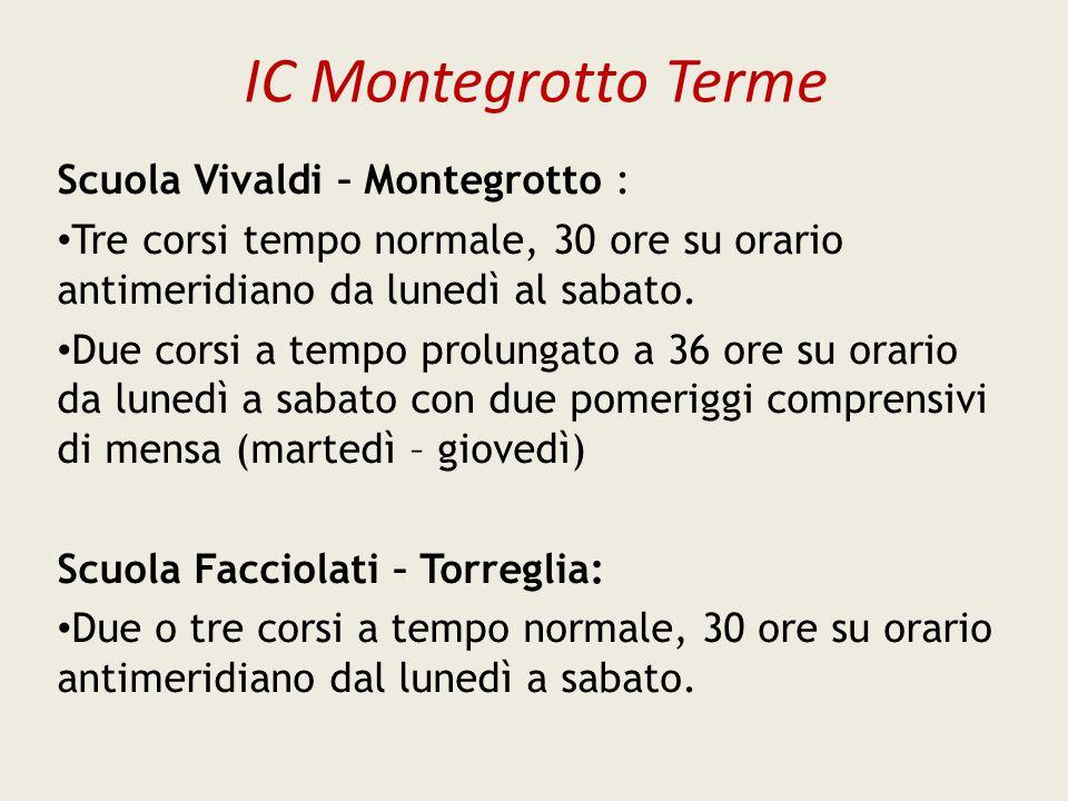 IC Montegrotto Terme Scuola Vivaldi – Montegrotto :
