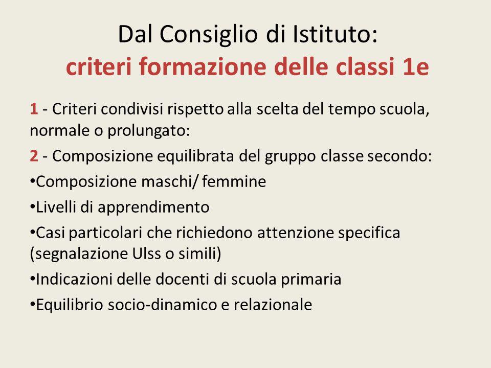 Dal Consiglio di Istituto: criteri formazione delle classi 1e