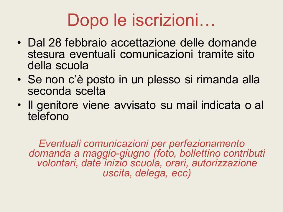 Dopo le iscrizioni… Dal 28 febbraio accettazione delle domande stesura eventuali comunicazioni tramite sito della scuola.