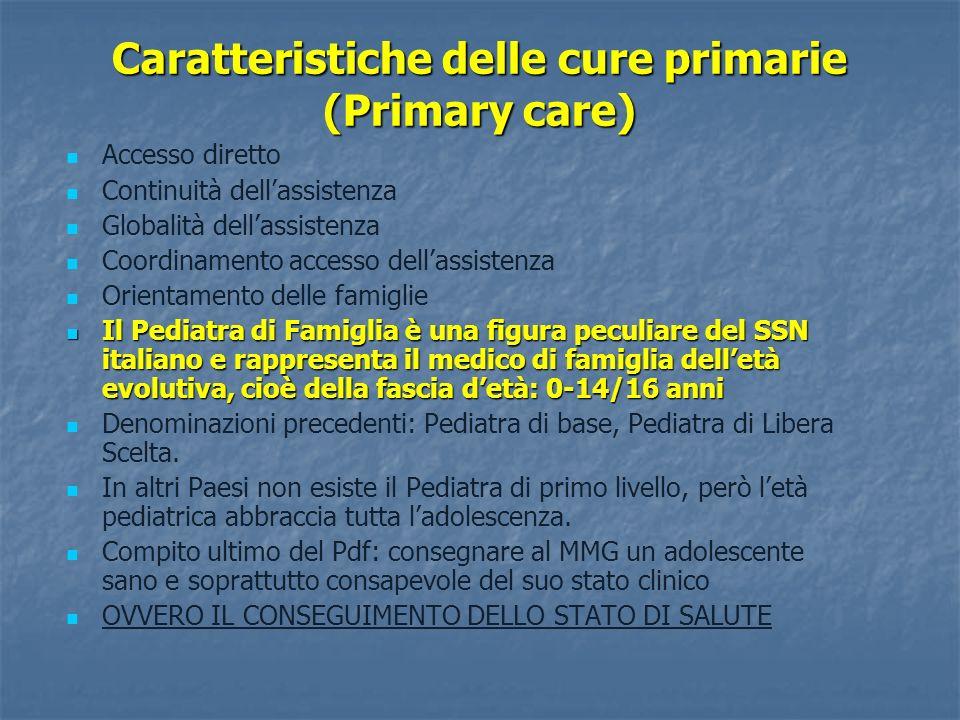Caratteristiche delle cure primarie (Primary care)