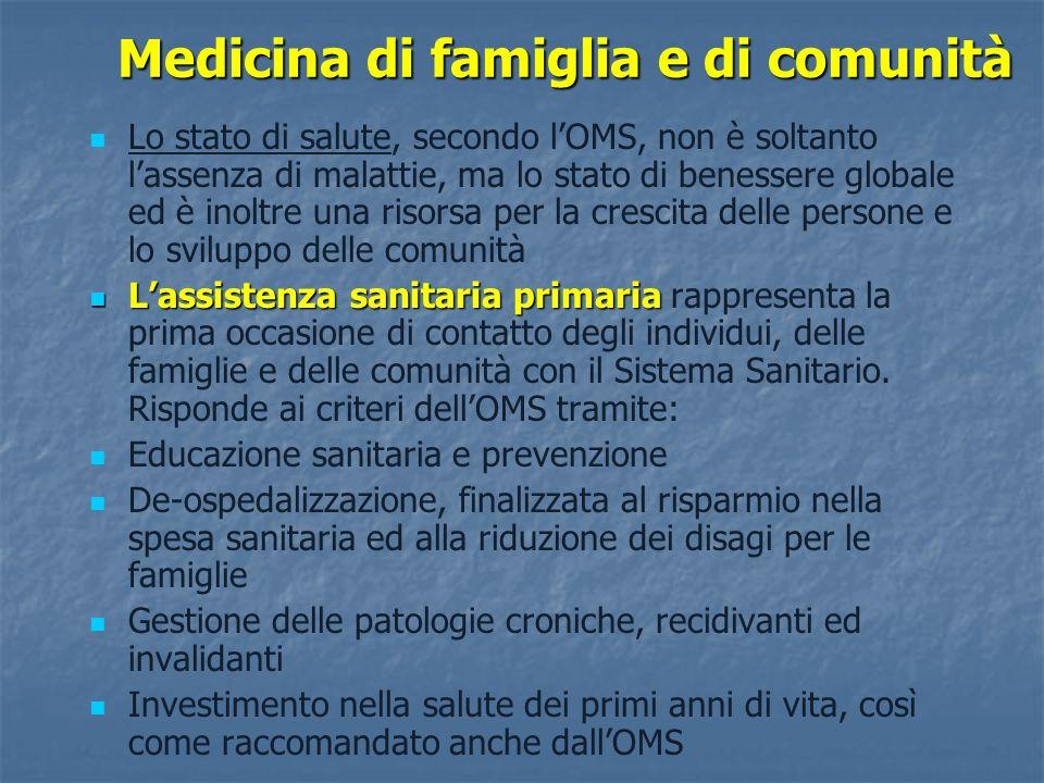 Medicina di famiglia e di comunità