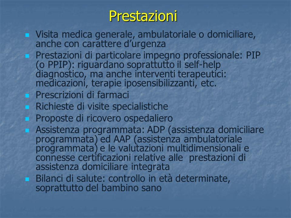 Prestazioni Visita medica generale, ambulatoriale o domiciliare, anche con carattere d'urgenza.