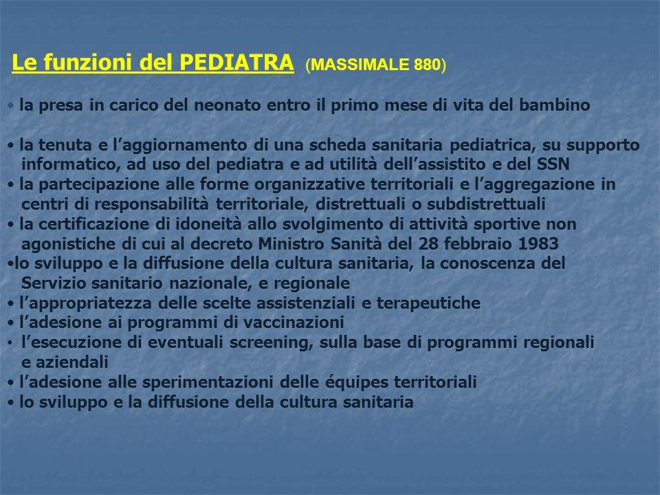 Le funzioni del PEDIATRA (MASSIMALE 880)