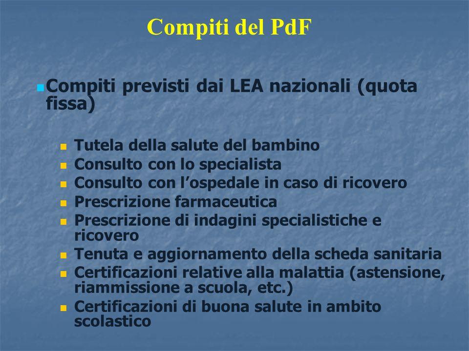 Compiti del PdF Compiti previsti dai LEA nazionali (quota fissa)