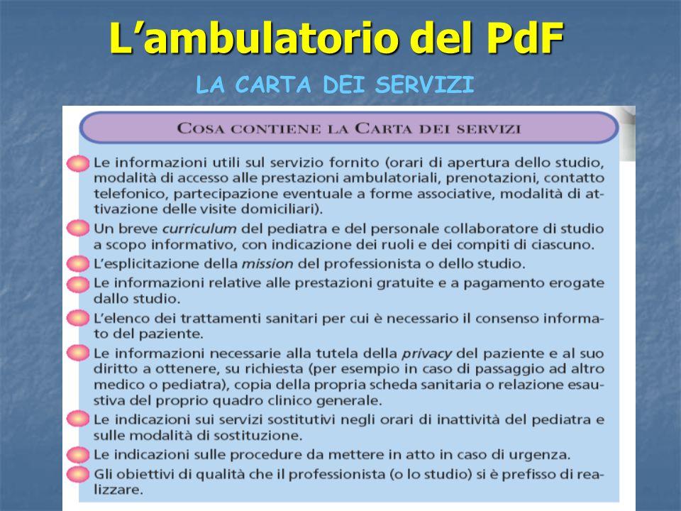 L'ambulatorio del PdF LA CARTA DEI SERVIZI