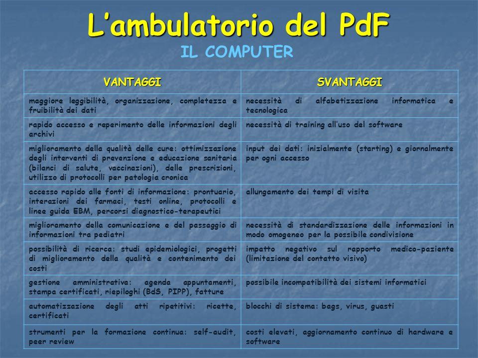 L'ambulatorio del PdF IL COMPUTER VANTAGGI SVANTAGGI