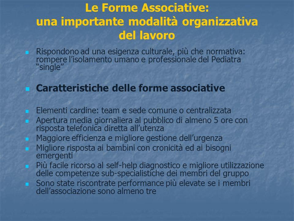 Le Forme Associative: una importante modalità organizzativa del lavoro