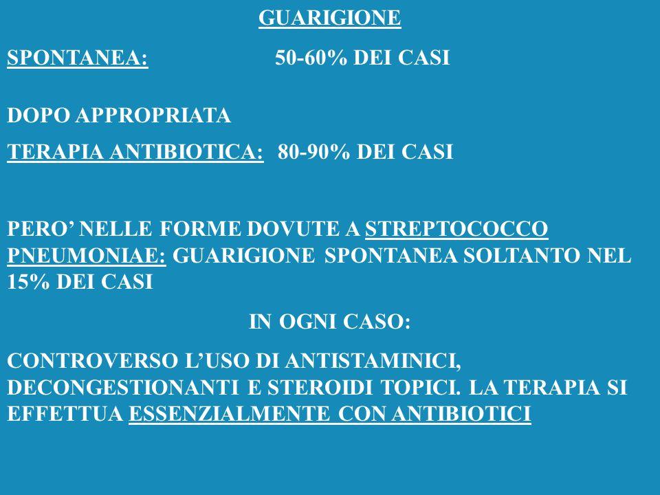 GUARIGIONE SPONTANEA: 50-60% DEI CASI. DOPO APPROPRIATA. TERAPIA ANTIBIOTICA: 80-90% DEI CASI.
