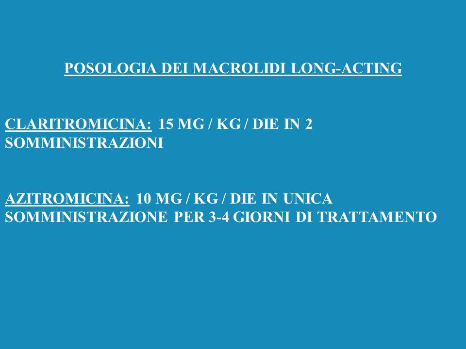 POSOLOGIA DEI MACROLIDI LONG-ACTING