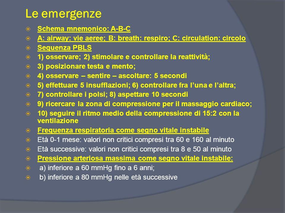 Le emergenze Schema mnemonico: A-B-C