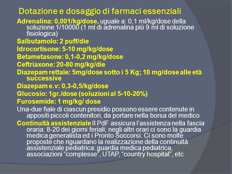 Dotazione e dosaggio di farmaci essenziali
