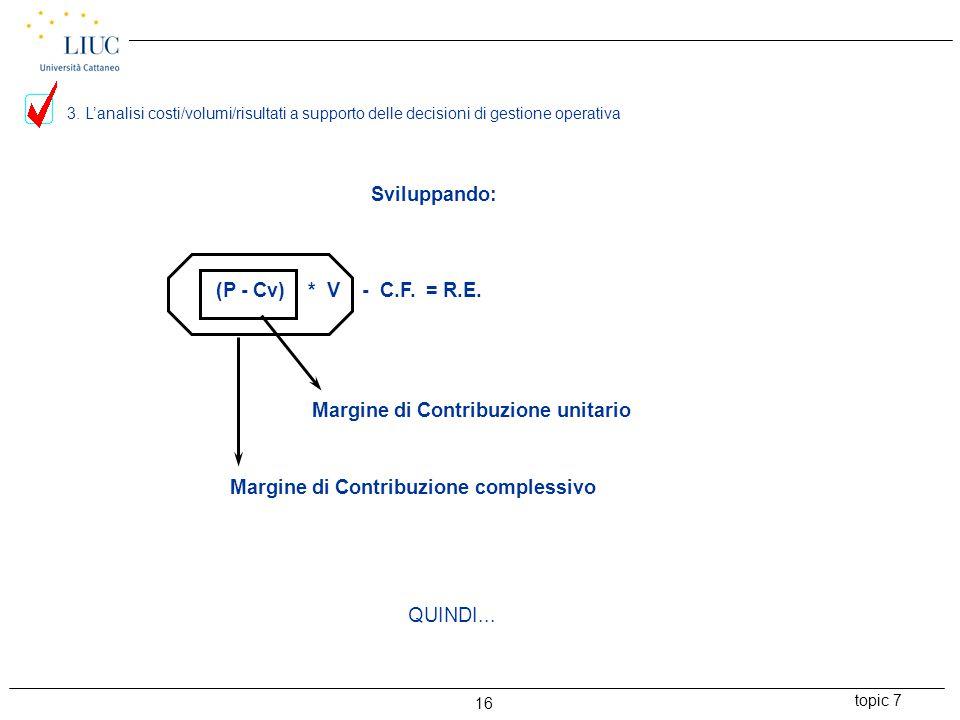 Margine di Contribuzione unitario