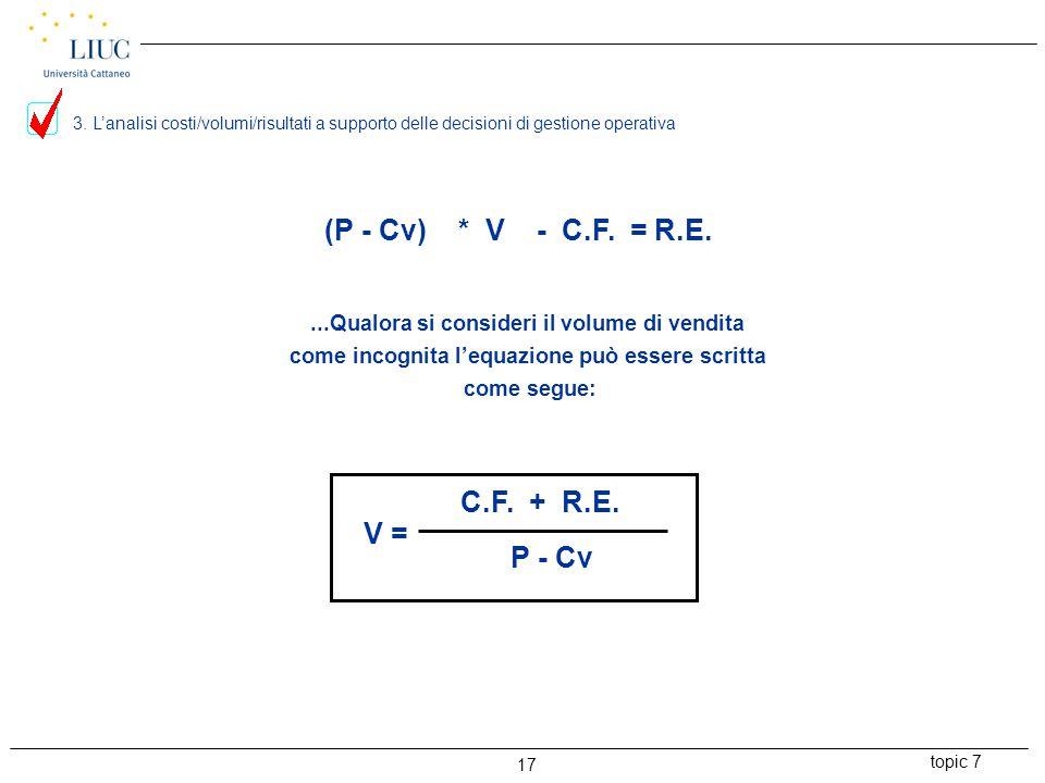 (P - Cv) * V - C.F. = R.E. C.F. + R.E. V = P - Cv