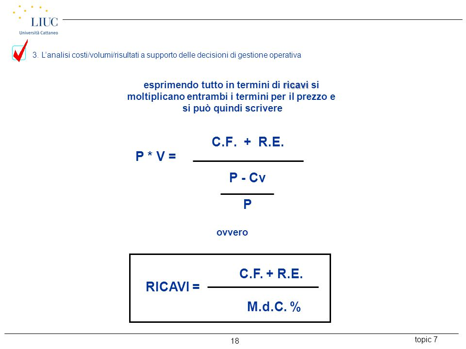 C.F. + R.E. P * V = P - Cv P C.F. + R.E. RICAVI = M.d.C. %