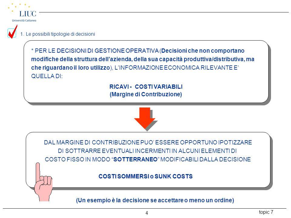 RICAVI - COSTI VARIABILI (Margine di Contribuzione)