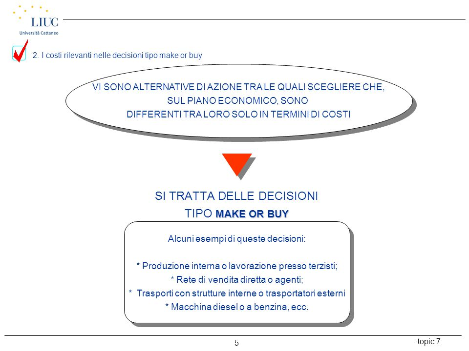 SI TRATTA DELLE DECISIONI TIPO MAKE OR BUY
