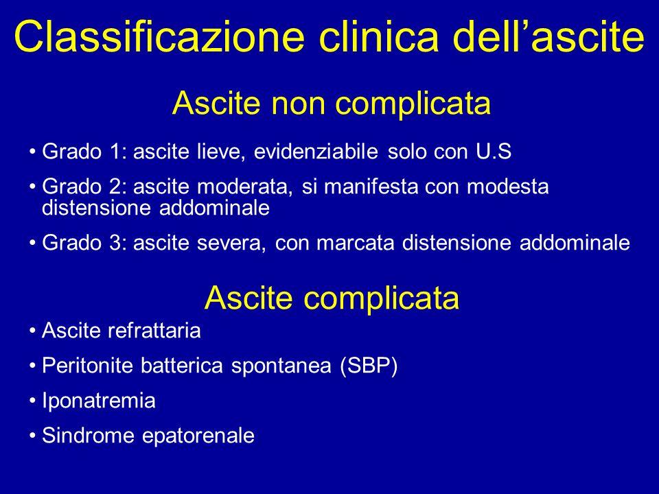 Classificazione clinica dell'ascite