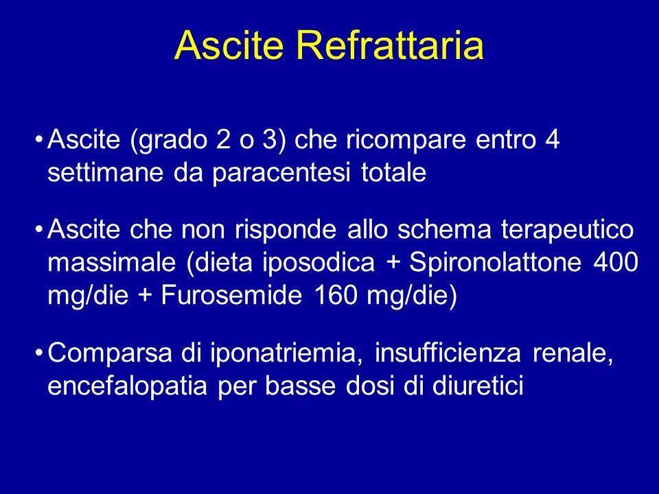 Ascite Refrattaria Ascite (grado 2 o 3) che ricompare entro 4 settimane da paracentesi totale.