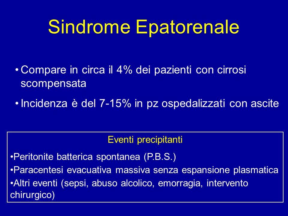 Sindrome Epatorenale Compare in circa il 4% dei pazienti con cirrosi scompensata. Incidenza è del 7-15% in pz ospedalizzati con ascite.