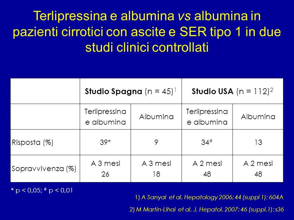 Terlipressina e albumina vs albumina in pazienti cirrotici con ascite e SER tipo 1 in due studi clinici controllati