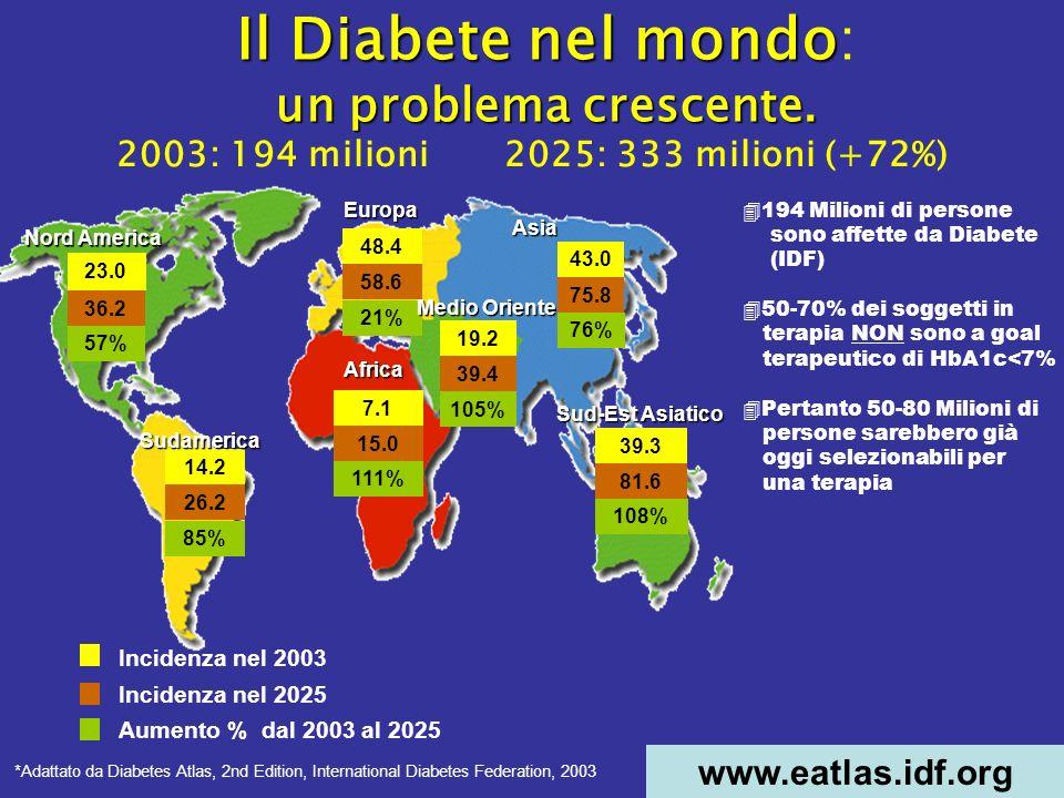 Il Diabete nel mondo: un problema crescente.