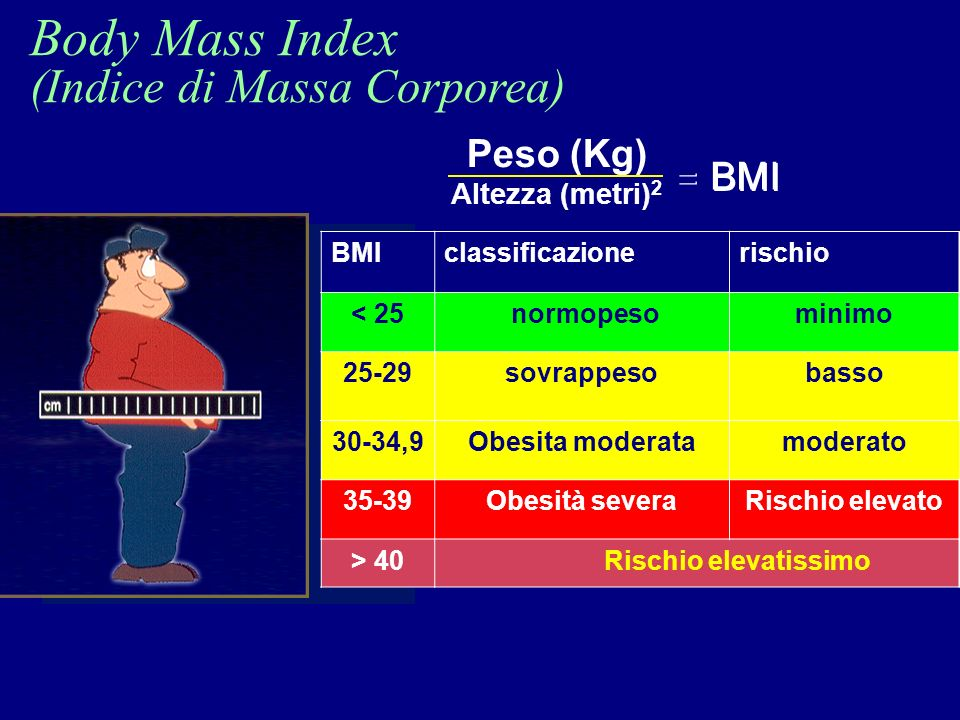 Body Mass Index (Indice di Massa Corporea) Peso (Kg) BMI =