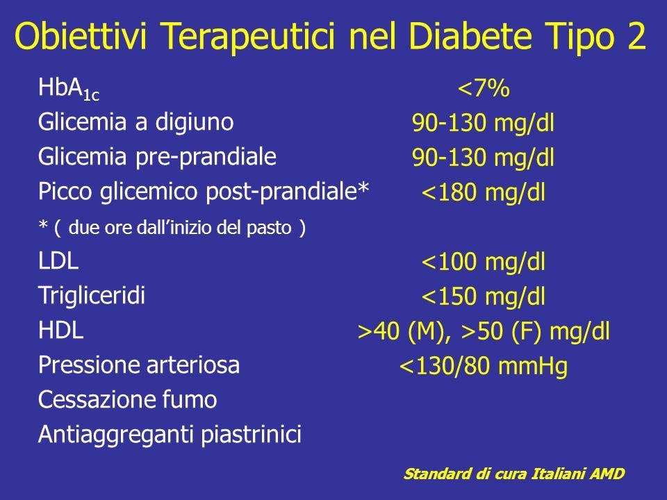 Obiettivi Terapeutici nel Diabete Tipo 2