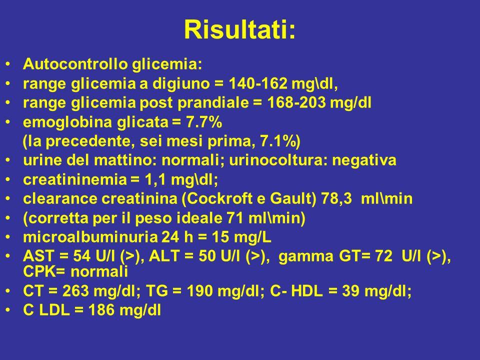 Risultati: Autocontrollo glicemia: