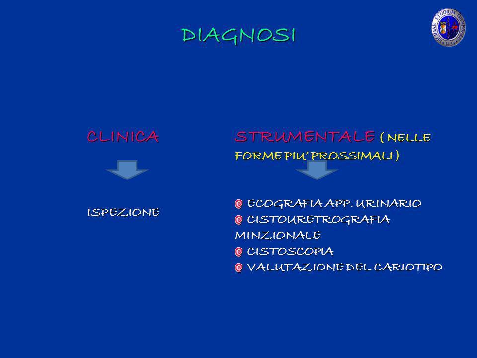 DIAGNOSI CLINICA STRUMENTALE ( NELLE FORME PIU' PROSSIMALI )