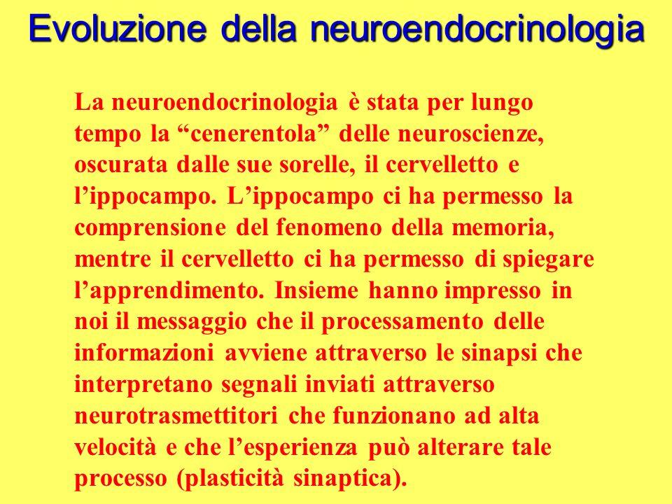 Evoluzione della neuroendocrinologia