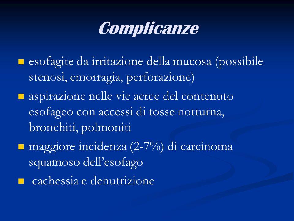 Complicanzeesofagite da irritazione della mucosa (possibile stenosi, emorragia, perforazione)