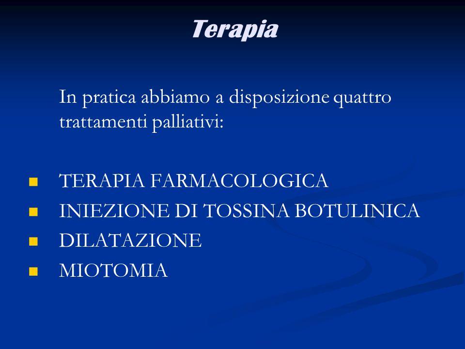 Terapia In pratica abbiamo a disposizione quattro trattamenti palliativi: TERAPIA FARMACOLOGICA. INIEZIONE DI TOSSINA BOTULINICA.