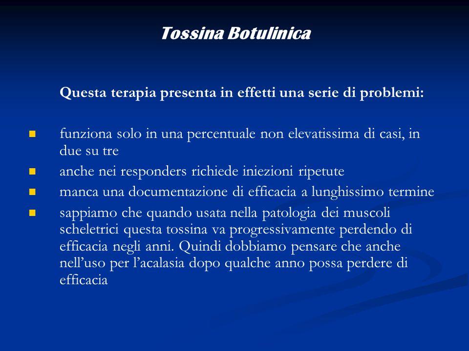 Tossina BotulinicaQuesta terapia presenta in effetti una serie di problemi: funziona solo in una percentuale non elevatissima di casi, in due su tre.